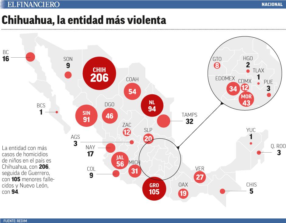 chihuahua_la_entidad_mas_violenta.