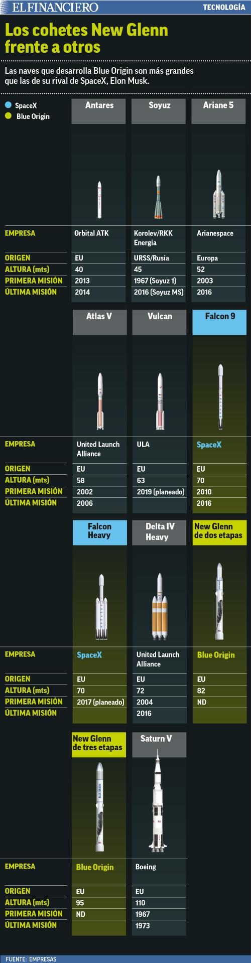 cohetes_webOK.