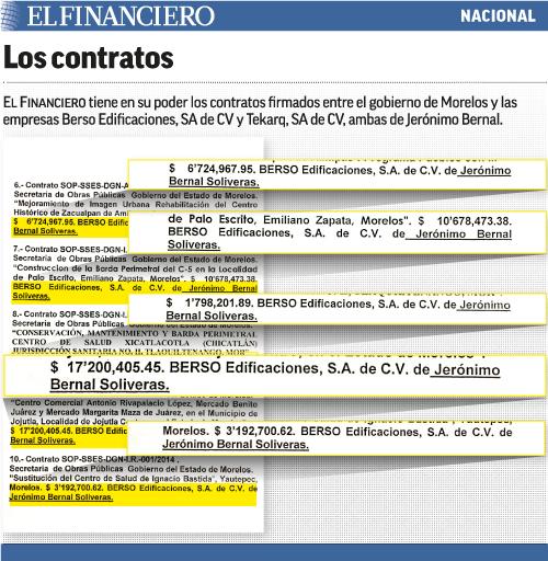 contratos_gracos