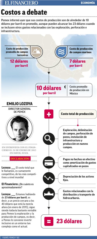 costos_a_debate_pemex