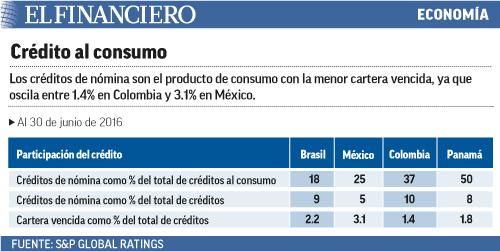 creditoalconsumo12