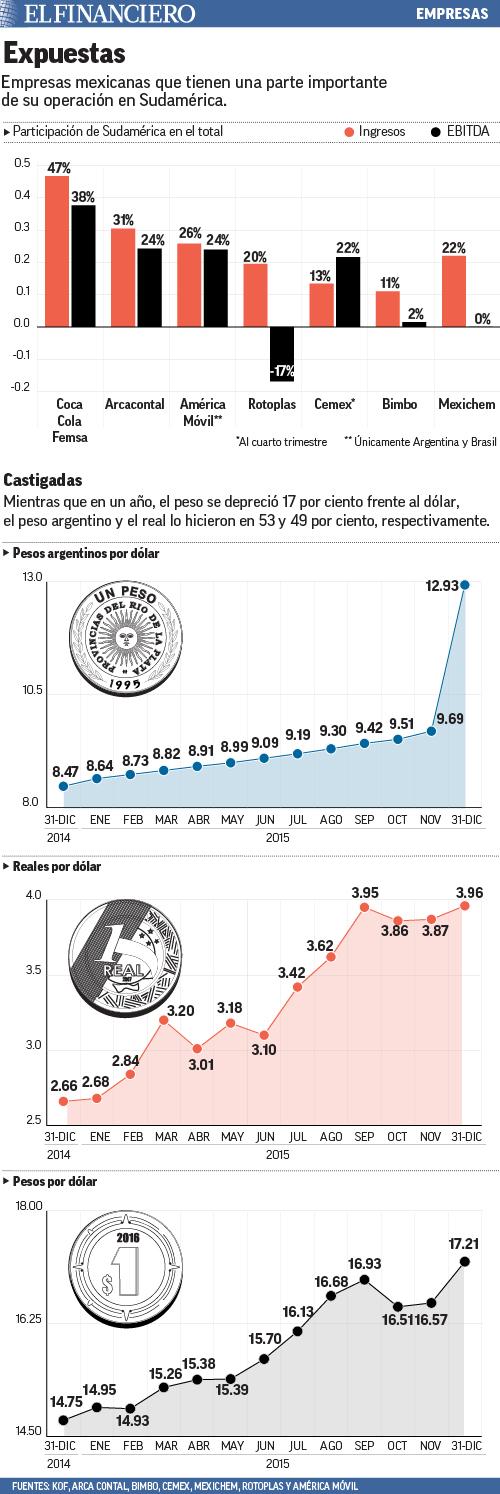 empresas_monedas_web_01