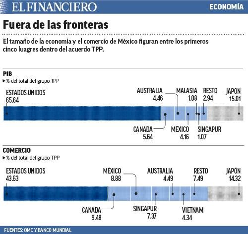 """economia"""" title=fueradelasfronteras11"""