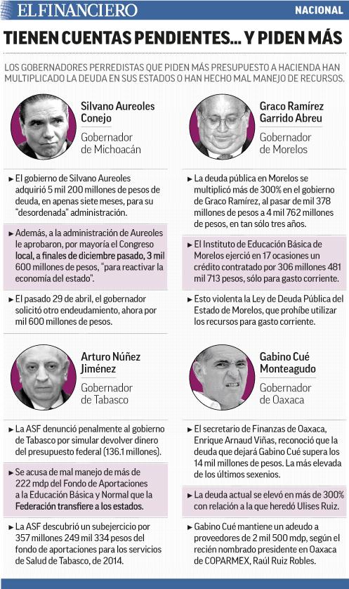 gobers_deuda