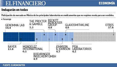 """economía"""" title=indagaranentodas20"""