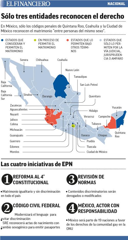 iniciativas_epn