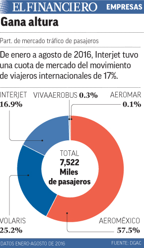 """INTERJET"""