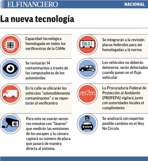 la_nueva_tecnologia