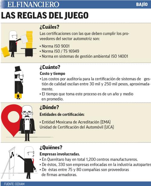 las_reglas_del_juego.