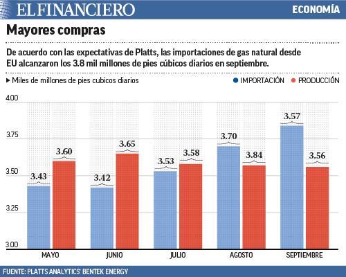 """economía"""" title=mayorescompras14"""