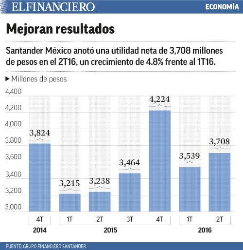 """santander"""" title=mejoran-resultados-web.jpg"""