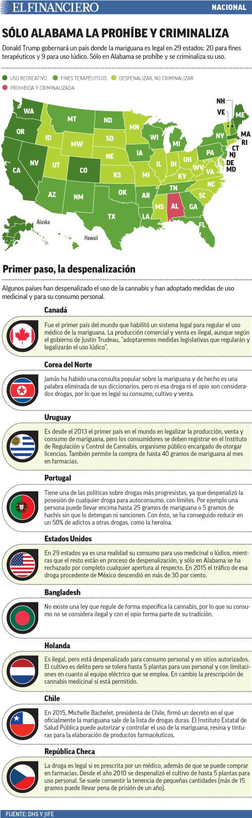 nacional_mariguana.