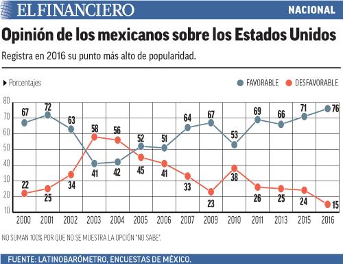 opinion_mexicanos.