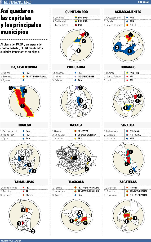 resultados_municipios