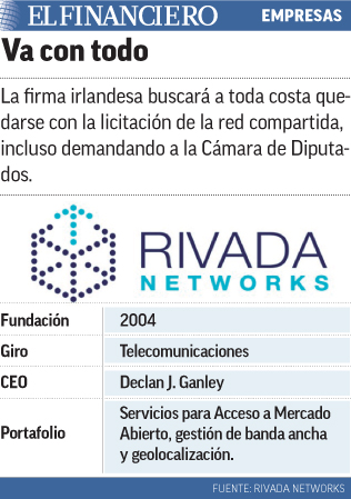 RivadaNetworks