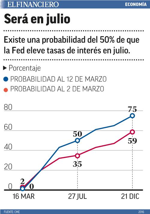 """probabilidad del 50%"""" title=""""pag6_contrastes"""