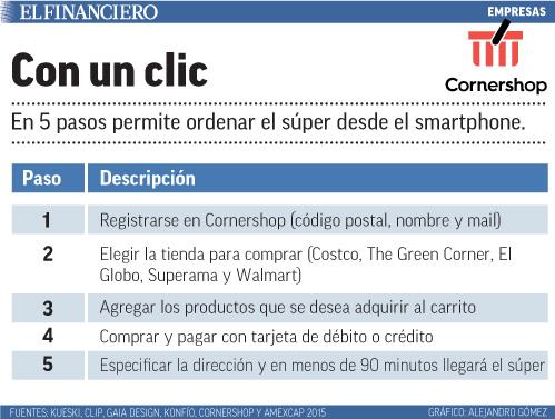 startups mexicanas.