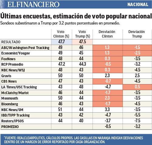 tabla_subestimacion_elecciones_01