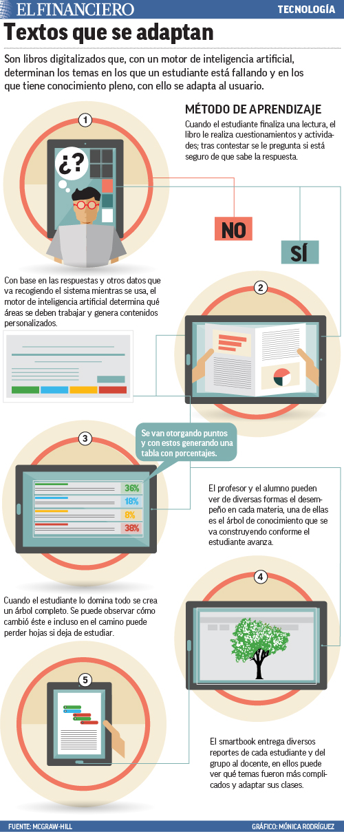 web_30nov_smartbooks