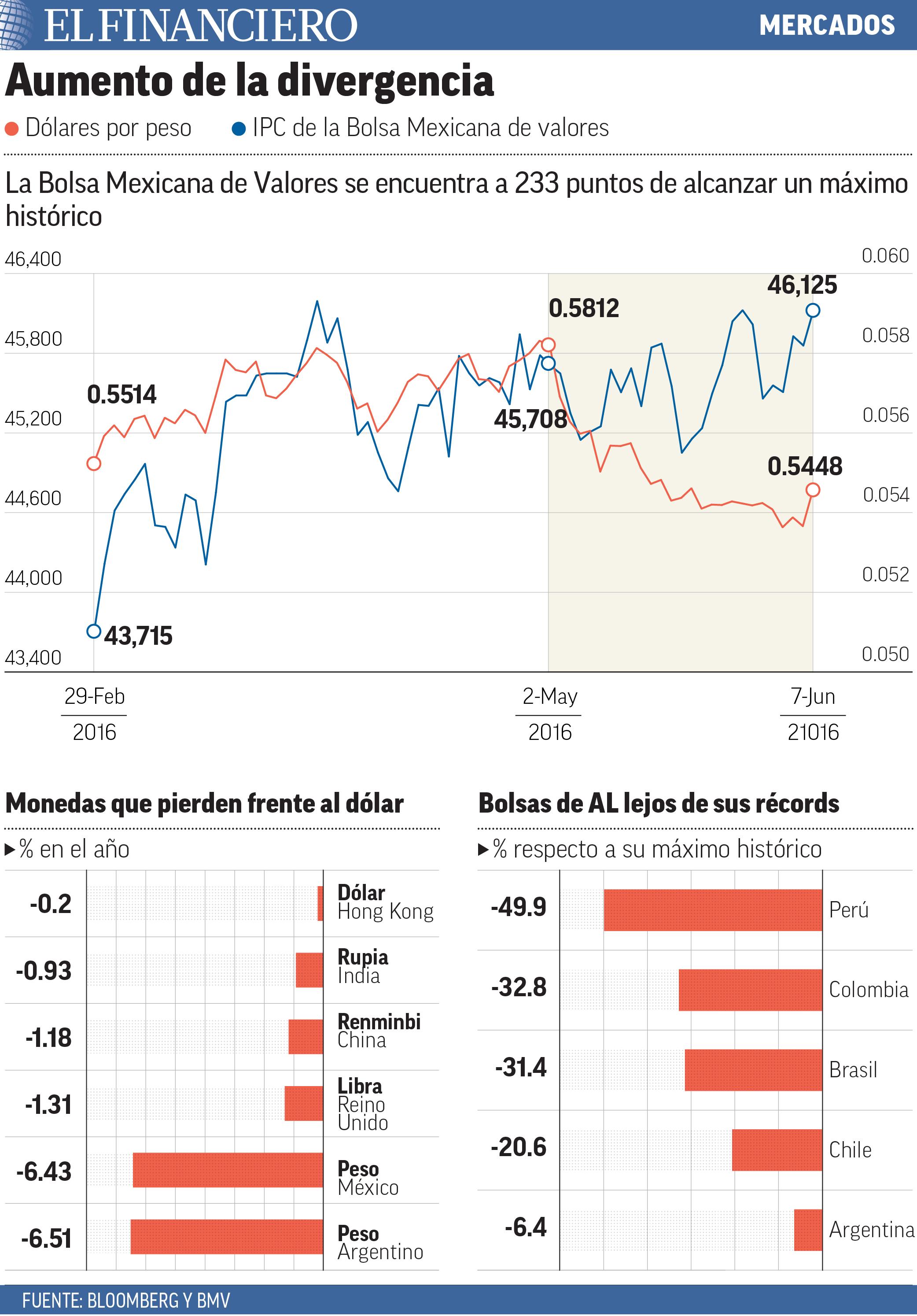 web_bolsa_corrección_01