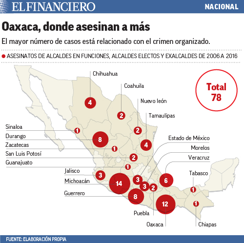 web_nac_25jul_asesinatos