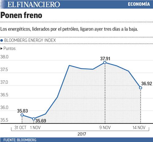 """""""economia"""""""