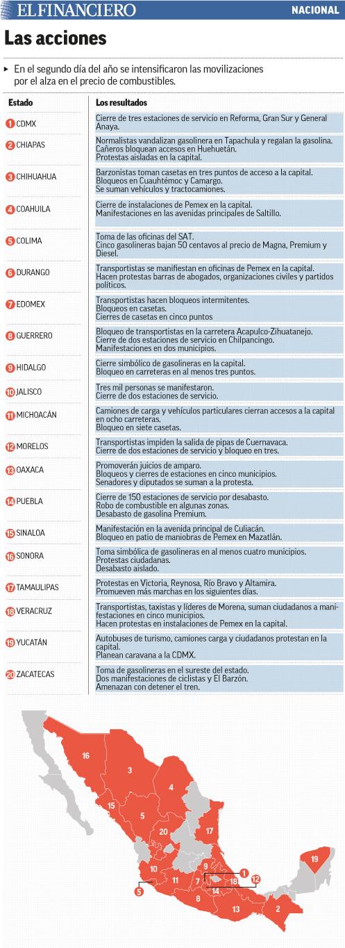 26_acciones_protestas