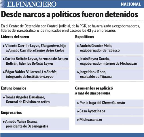 34_desde_narcos_politicos