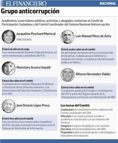 45_grupo_anticorrupcion.