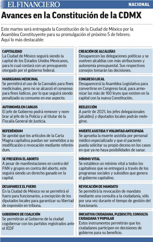 46_avances_constitucion_cdmx.