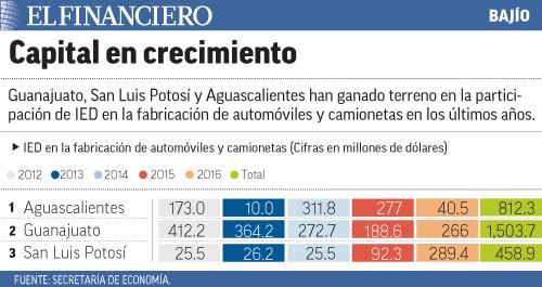 """Automotriz02"""