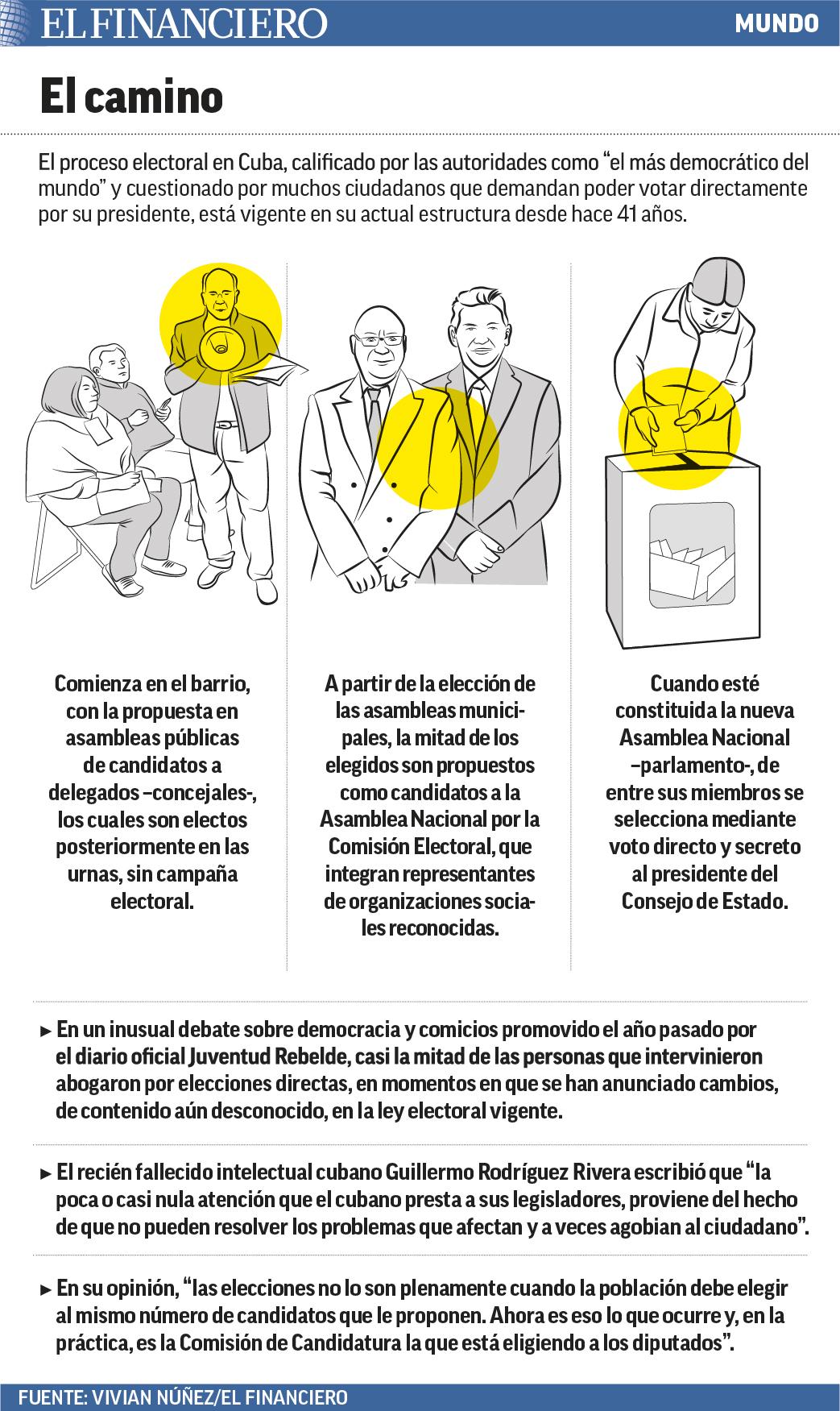 Proceso_electoral_cuba.jpg