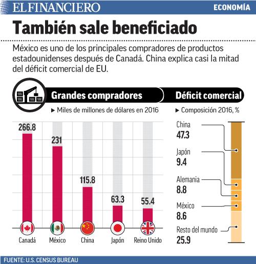 Tambien_sale_beneficiado.
