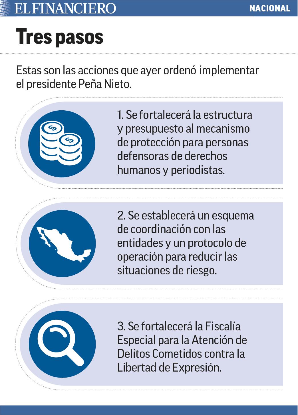 acciones_de_pena_periodistas17may.jpg