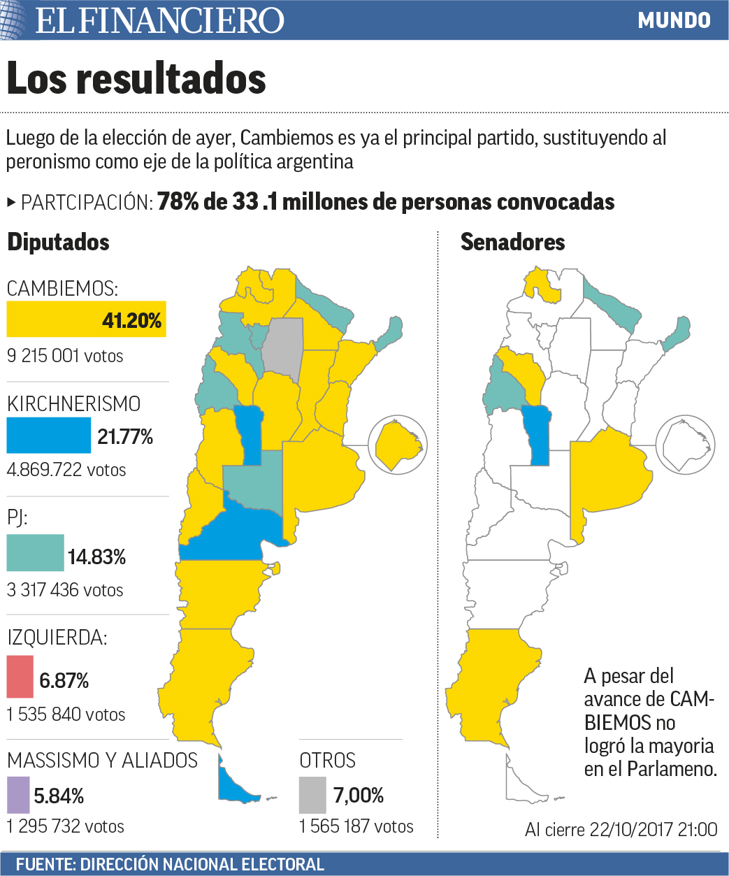 argentina_votos_resultados-01.jpg