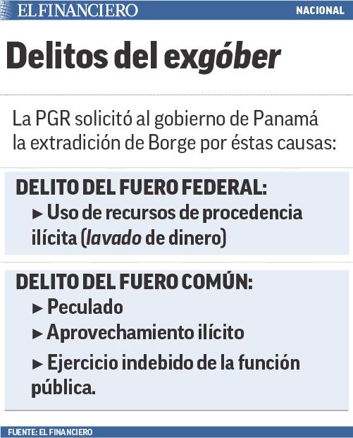 """""""delitos_del_exgober-01.jpg"""""""