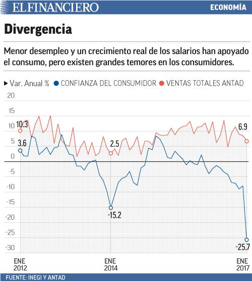 divergencia3