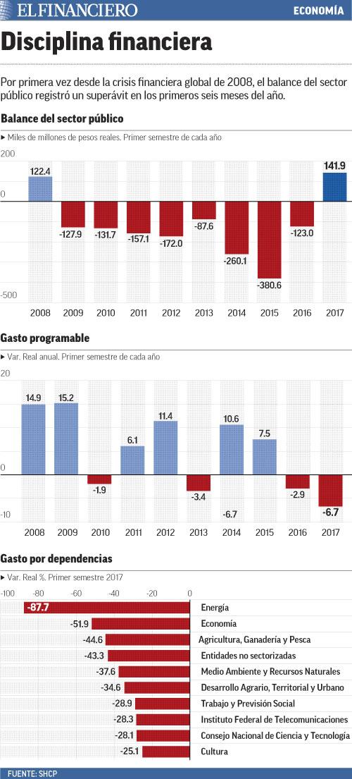 economia-30-de-julio-web.jpg