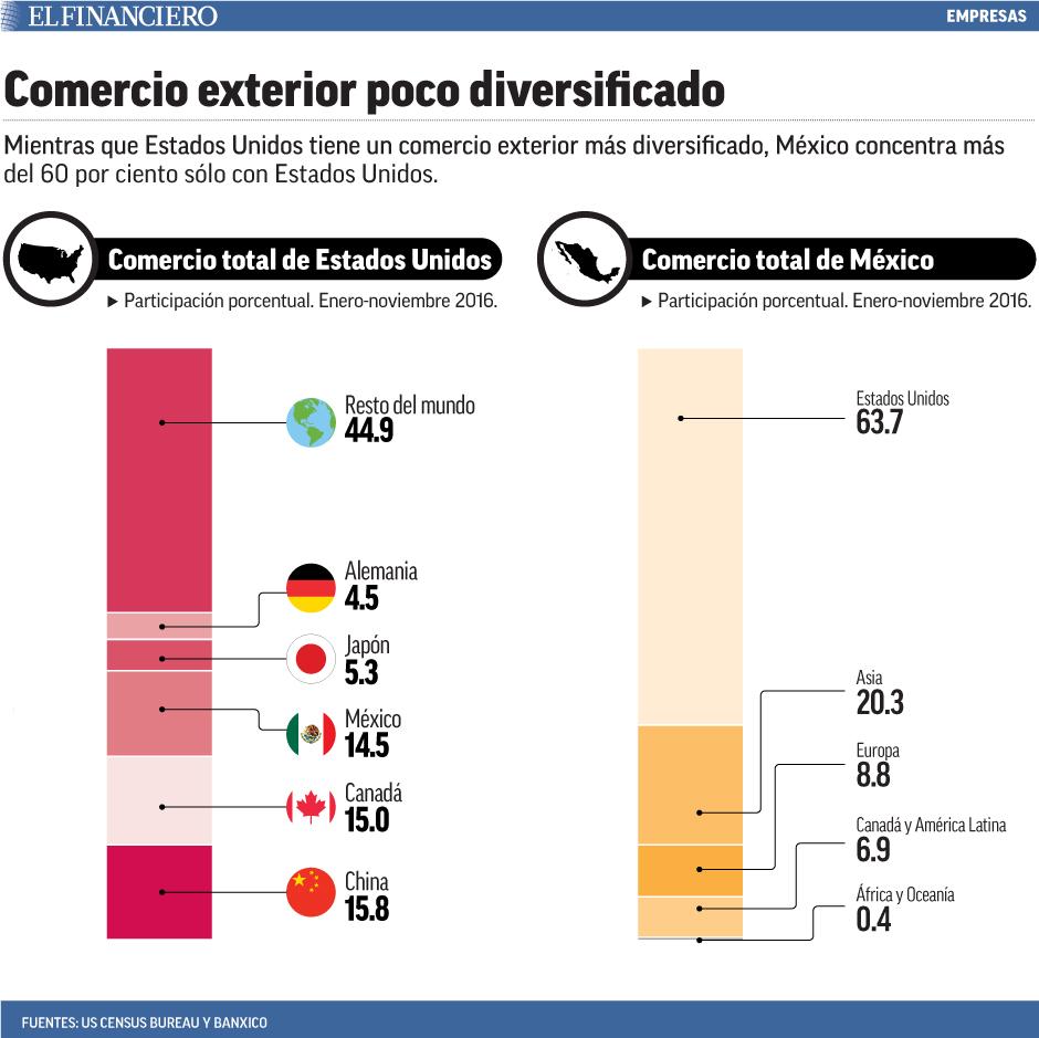 economia55012ene.jpg