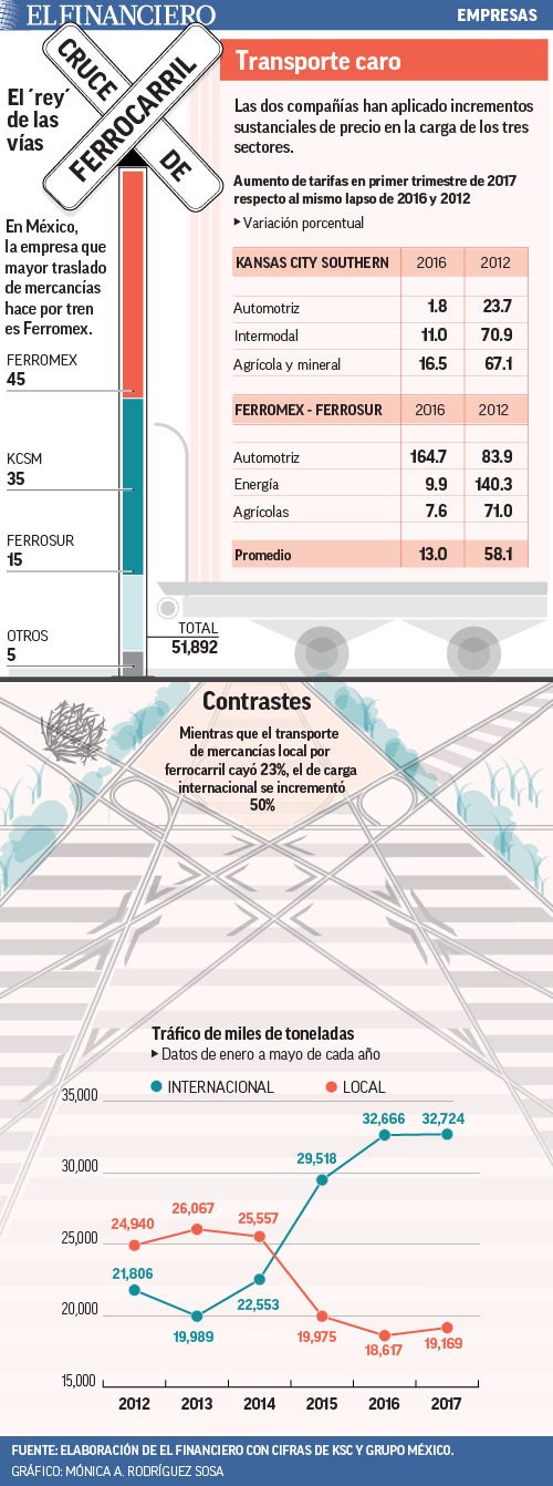 """""""emp_web_trenes_27jul_01"""""""