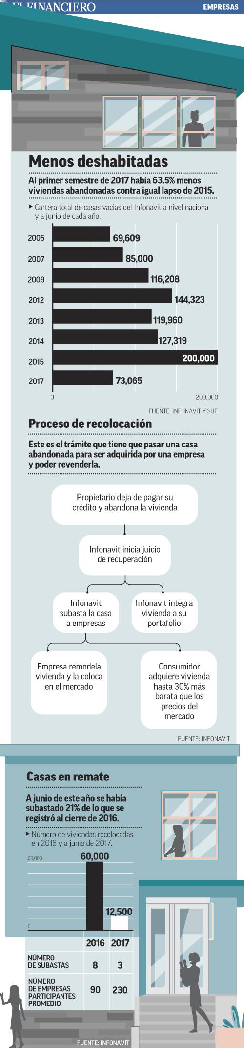 """""""empresas31agocasas.jpg"""""""