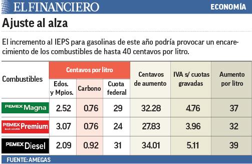 gasolinas_p8