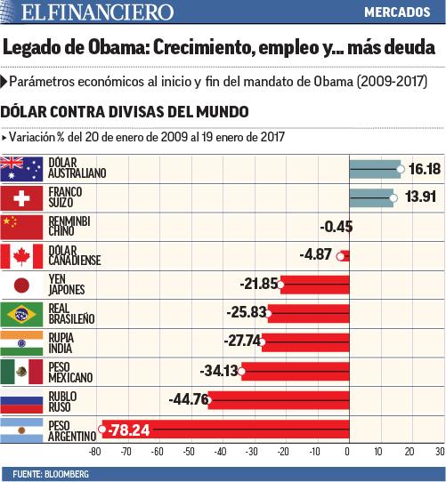 "graficas web_obama_trump_02"" title=""graficas web_obama_trump_02"" /></div> <p id="