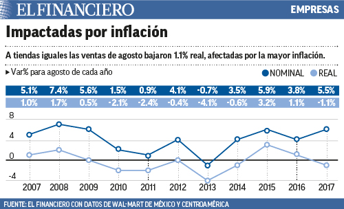 """impactainflacion07"""