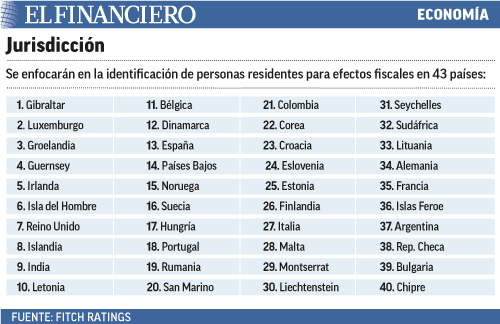 jurisdiccion23