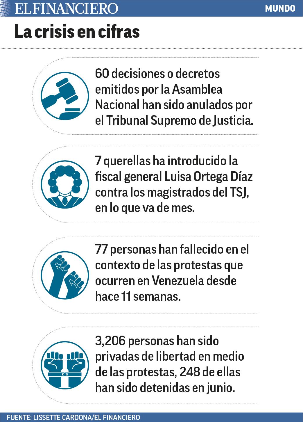 la_crisis_en_cifras-01.jpg