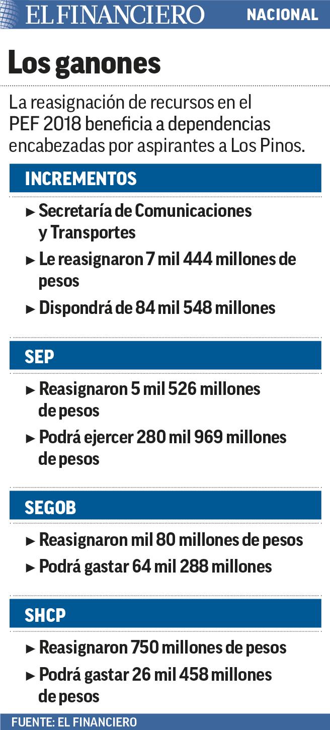 los_ganones_presupuesto-01.jpg