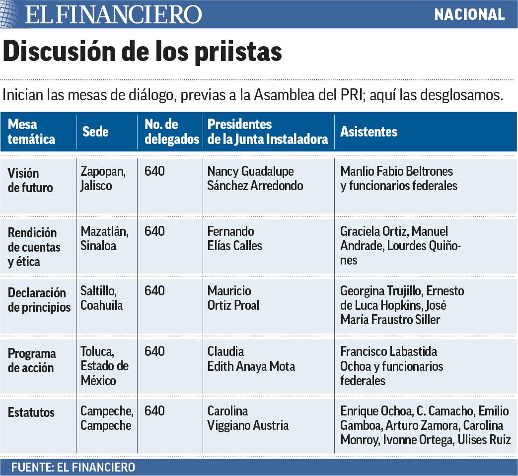 PRI decidirá candidato presidencial en noviembre