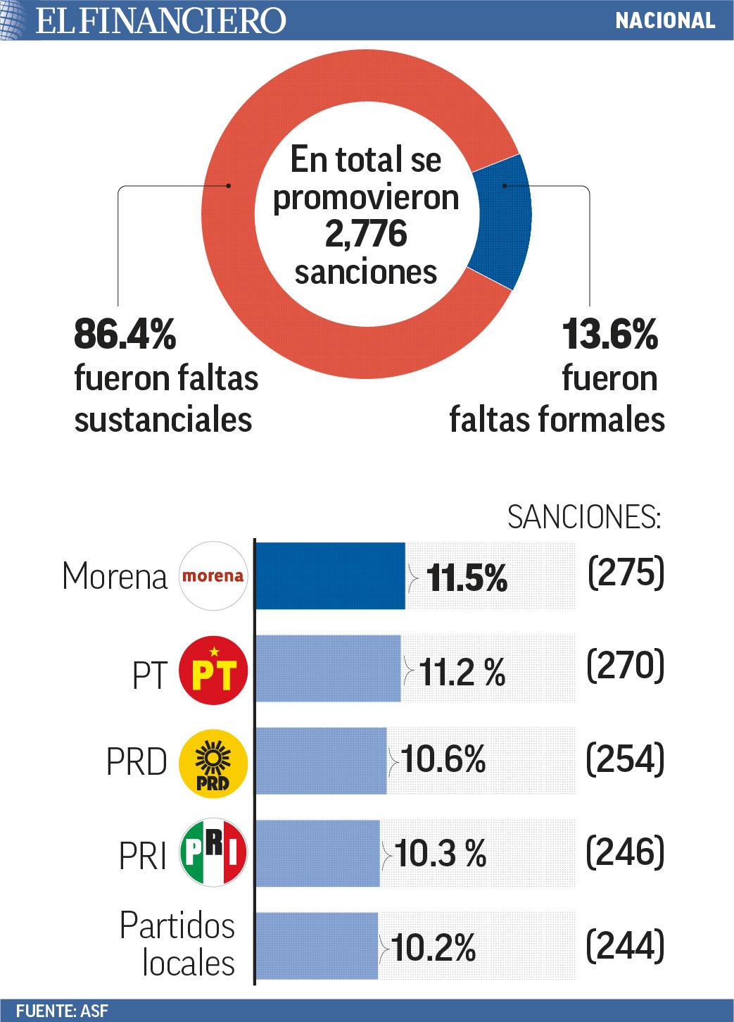 no_de_sanciones-01.jpg