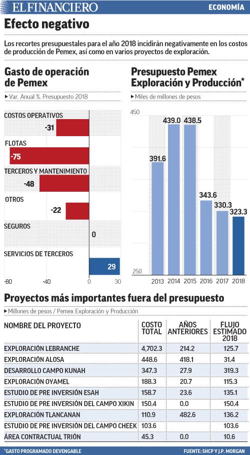 portadaeconomia13sepweb.jpg
